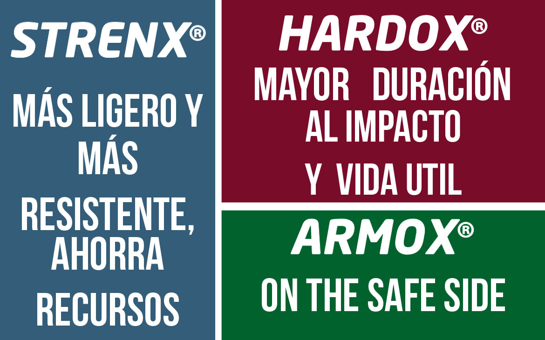 Hardox & Strenx